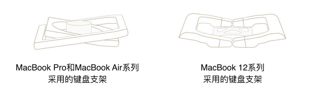 MacBook 12键盘支架