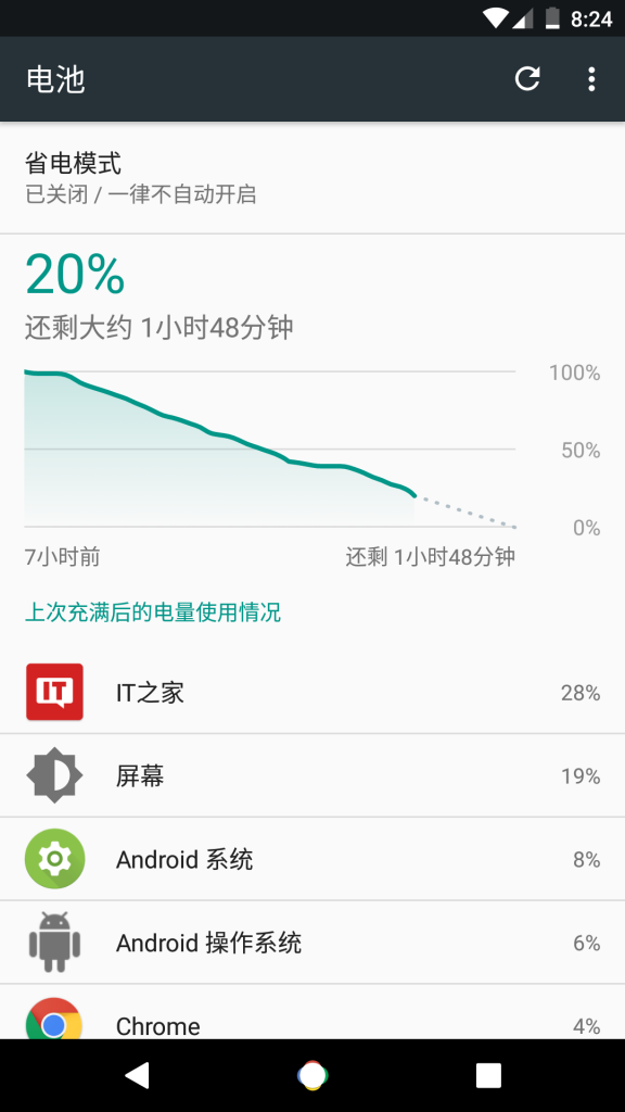 Android7.0续航