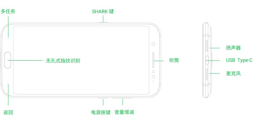 黑鲨手机接口和按键