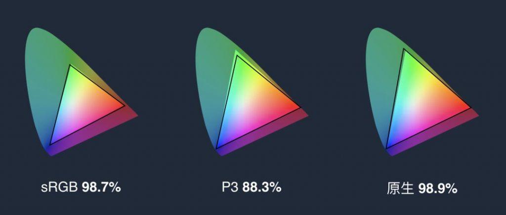 坚果Pro 2s不同色彩模式色域覆盖情况