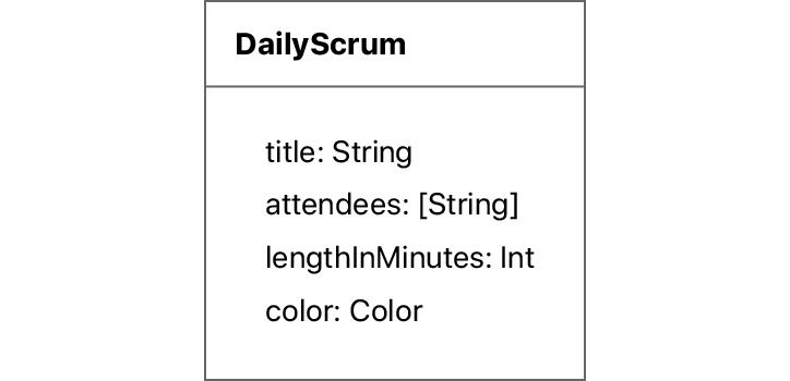 DailyScrum类图